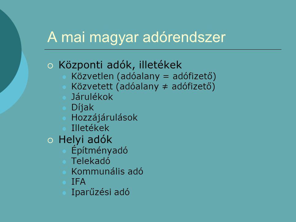 A mai magyar adórendszer  Központi adók, illetékek  Közvetlen (adóalany = adófizető)  Közvetett (adóalany ≠ adófizető)  Járulékok  Díjak  Hozzáj