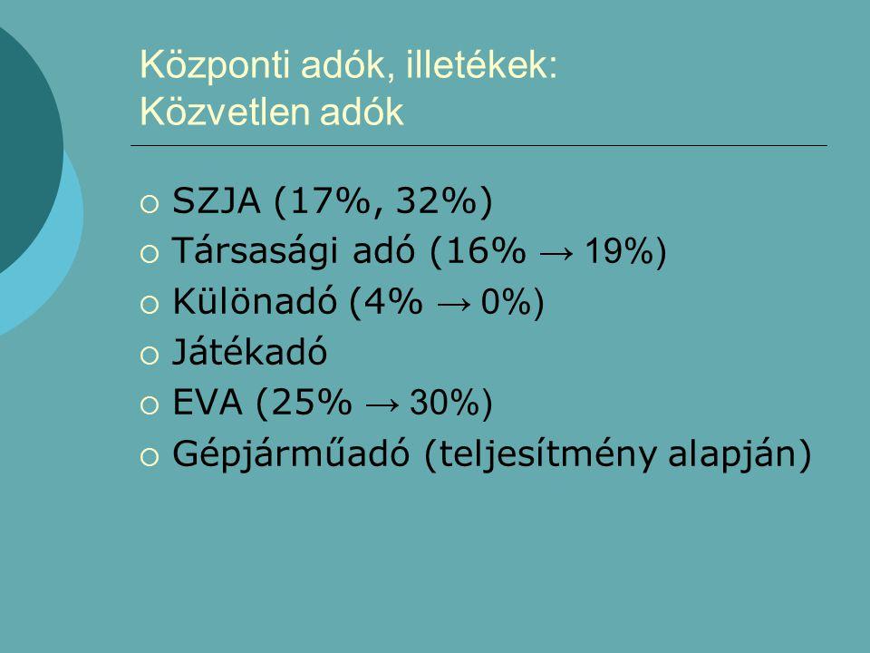 Központi adók, illetékek: Közvetlen adók  SZJA (17%, 32%)  Társasági adó (16% → 19%)  Különadó (4% → 0%)  Játékadó  EVA (25% → 30%)  Gépjárműadó