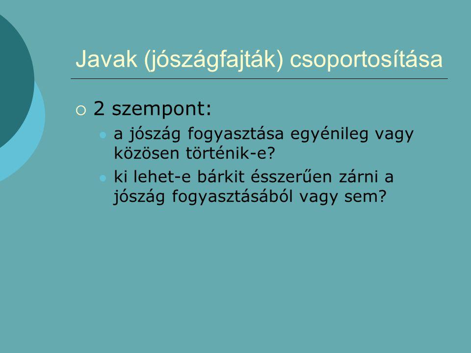 Javak (jószágfajták) csoportosítása  2 szempont:  a jószág fogyasztása egyénileg vagy közösen történik-e?  ki lehet-e bárkit ésszerűen zárni a jósz