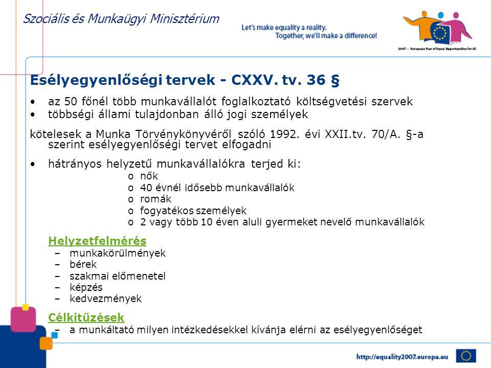 Szociális és Munkaügyi Minisztérium Esélyegyenlőségi tervek - CXXV. tv. 36 § •az 50 főnél több munkavállalót foglalkoztató költségvetési szervek •több