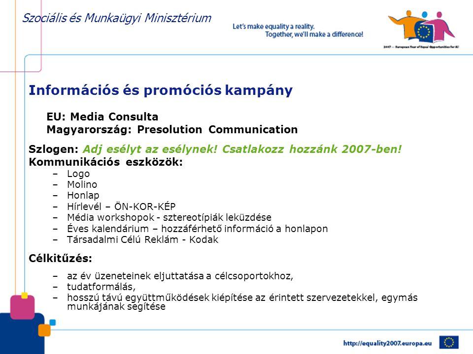 Szociális és Munkaügyi Minisztérium Információs és promóciós kampány EU: Media Consulta Magyarország: Presolution Communication Szlogen: Adj esélyt az