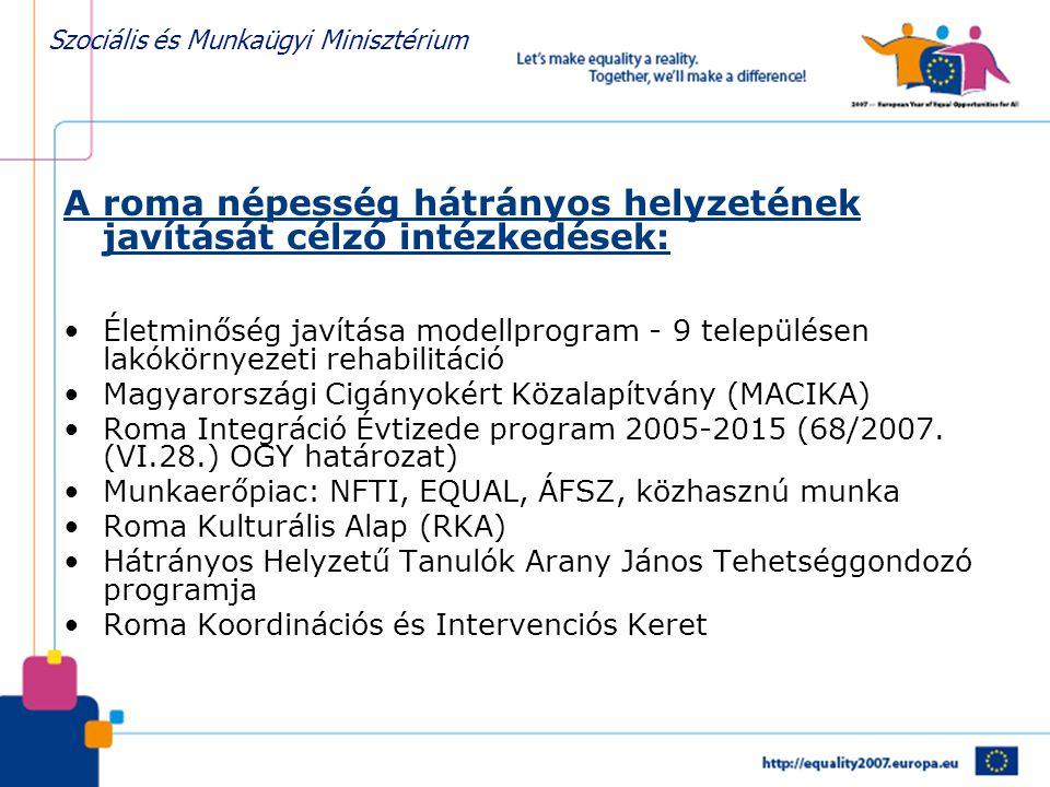 Szociális és Munkaügyi Minisztérium A roma népesség hátrányos helyzetének javítását célzó intézkedések: •Életminőség javítása modellprogram - 9 telepü