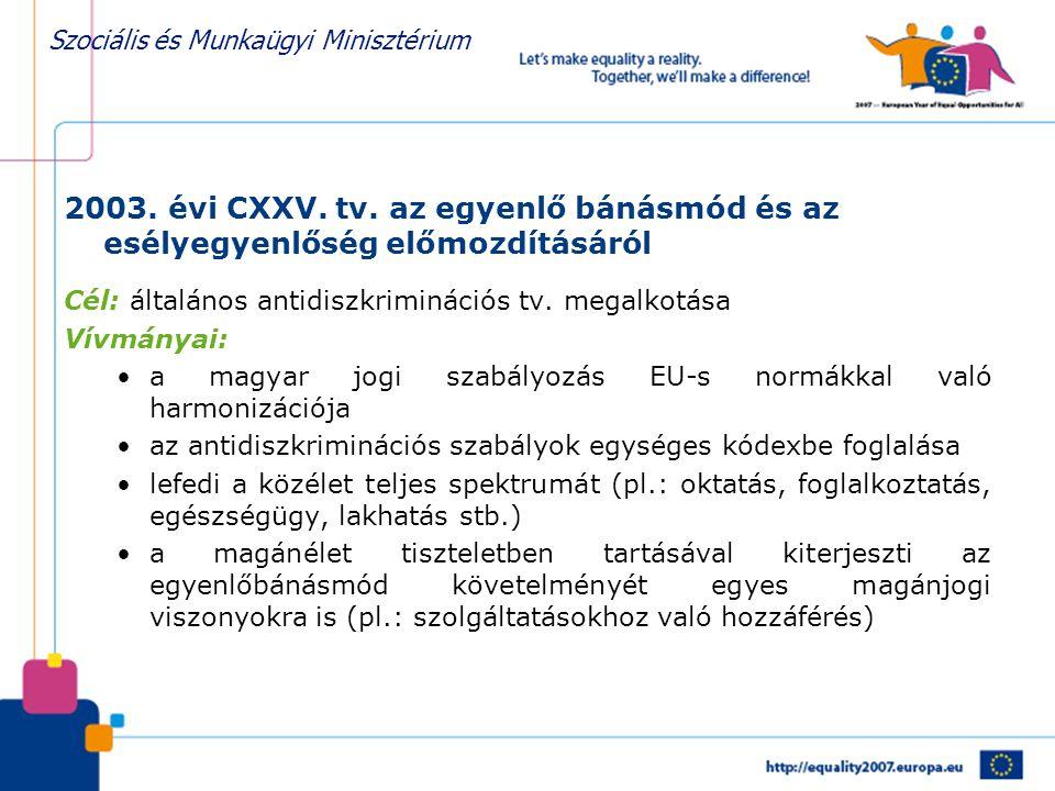 Szociális és Munkaügyi Minisztérium 2003. évi CXXV. tv. az egyenlő bánásmód és az esélyegyenlőség előmozdításáról Cél: általános antidiszkriminációs t