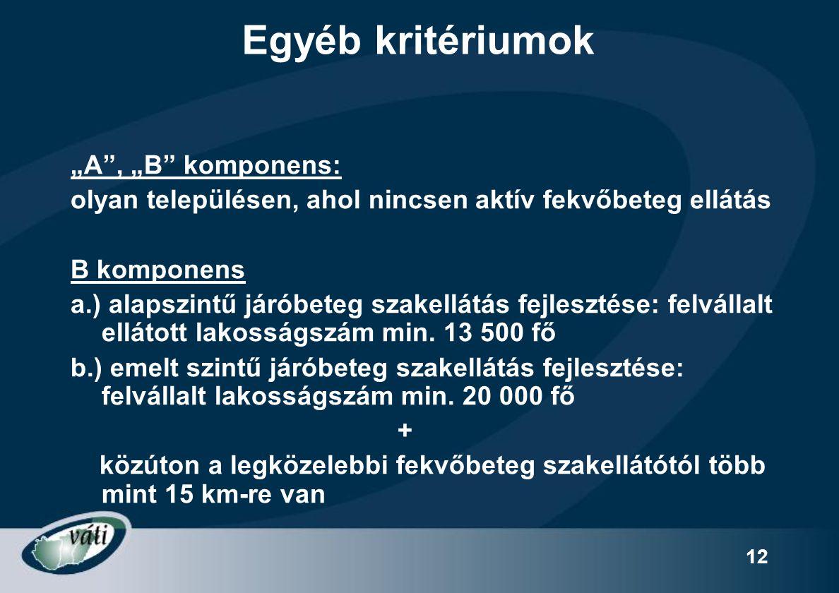 """12 Egyéb kritériumok """"A"""", """"B"""" komponens: olyan településen, ahol nincsen aktív fekvőbeteg ellátás B komponens a.) alapszintű járóbeteg szakellátás fej"""