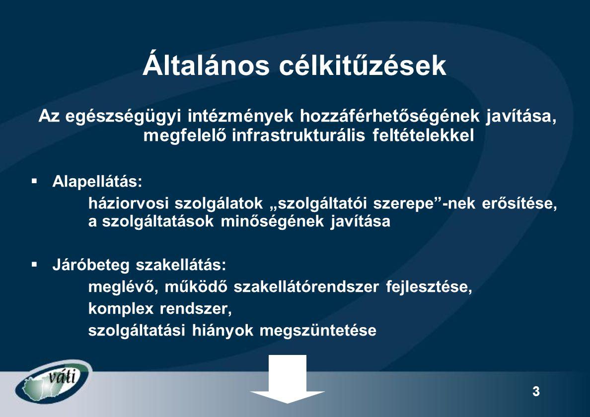 3 Általános célkitűzések Az egészségügyi intézmények hozzáférhetőségének javítása, megfelelő infrastrukturális feltételekkel  Alapellátás: háziorvosi