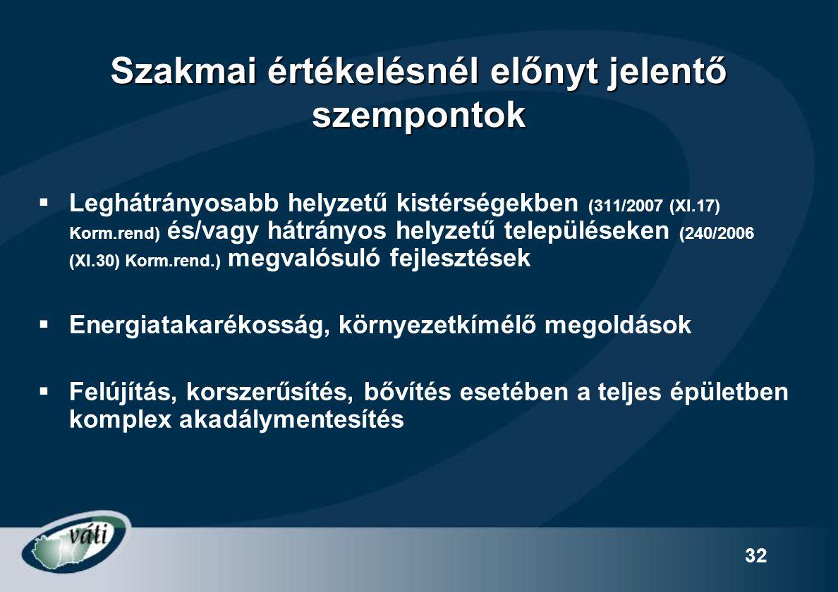 32 Szakmai értékelésnél előnyt jelentő szempontok  Leghátrányosabb helyzetű kistérségekben (311/2007 (XI.17) Korm.rend) és/vagy hátrányos helyzetű te