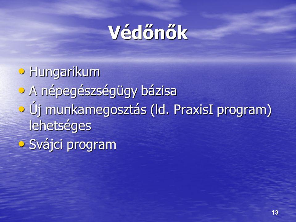 Védőnők • Hungarikum • A népegészségügy bázisa • Új munkamegosztás (ld. PraxisI program) lehetséges • Svájci program 13