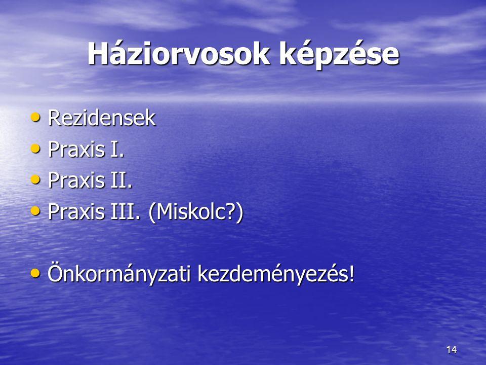 Háziorvosok képzése • Rezidensek • Praxis I. • Praxis II. • Praxis III. (Miskolc?) • Önkormányzati kezdeményezés! 14