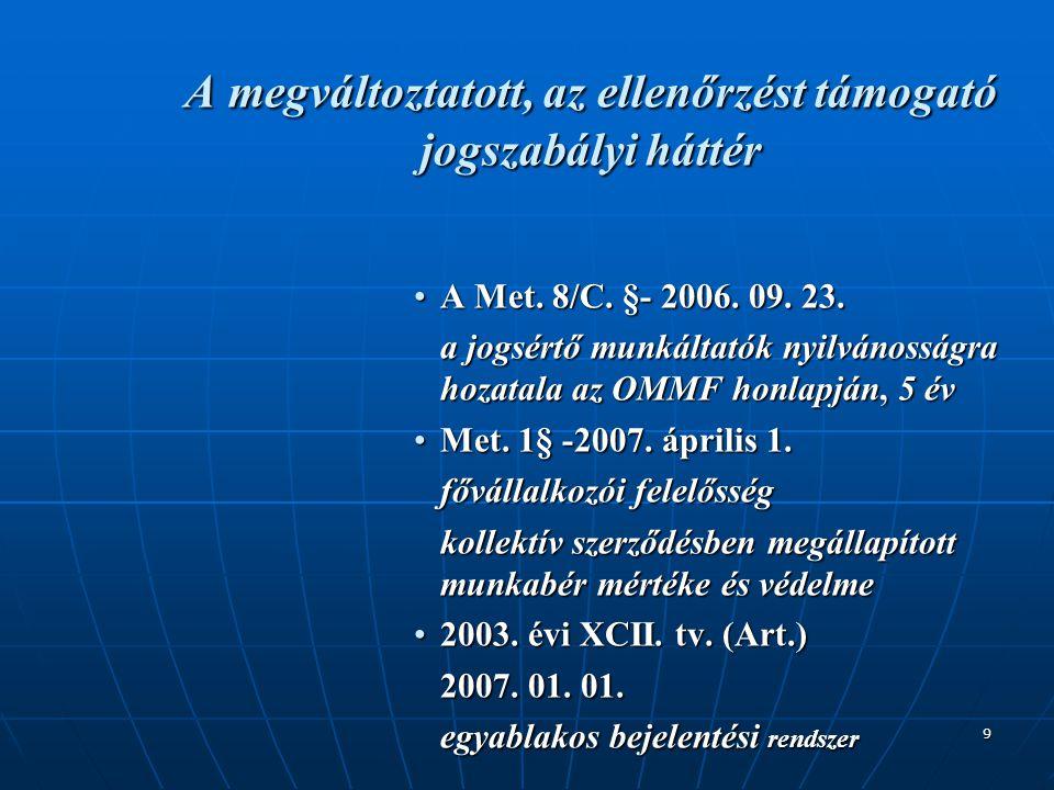 9 A megváltoztatott, az ellenőrzést támogató jogszabályi háttér •A Met. 8/C. §- 2006. 09. 23. a jogsértő munkáltatók nyilvánosságra hozatala az OMMF h