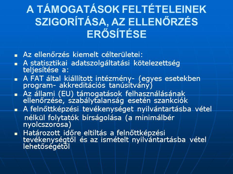A TÁMOGATÁSOK FELTÉTELEINEK SZIGORÍTÁSA, AZ ELLENŐRZÉS ERŐSÍTÉSE   Az ellenőrzés kiemelt célterületei:   A statisztikai adatszolgáltatási kötelezettség teljesítése a:   A FAT által kiállított intézmény- (egyes esetekben program- akkreditációs tanúsítvány)   Az állami (EU) támogatások felhasználásának ellenőrzése, szabálytalanság esetén szankciók   A felnőttképzési tevékenységet nyilvántartásba vétel nélkül folytatók bírságolása (a minimálbér nyolcszorosa)   Határozott időre eltiltás a felnőttképzési tevékenységtől és az ismételt nyilvántartásba vétel lehetőségétől