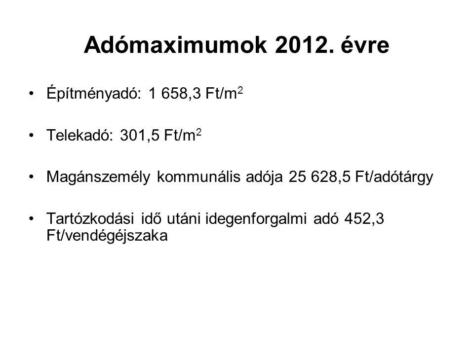 Adómaximumok 2012. évre •Építményadó: 1 658,3 Ft/m 2 •Telekadó: 301,5 Ft/m 2 •Magánszemély kommunális adója 25 628,5 Ft/adótárgy •Tartózkodási idő utá