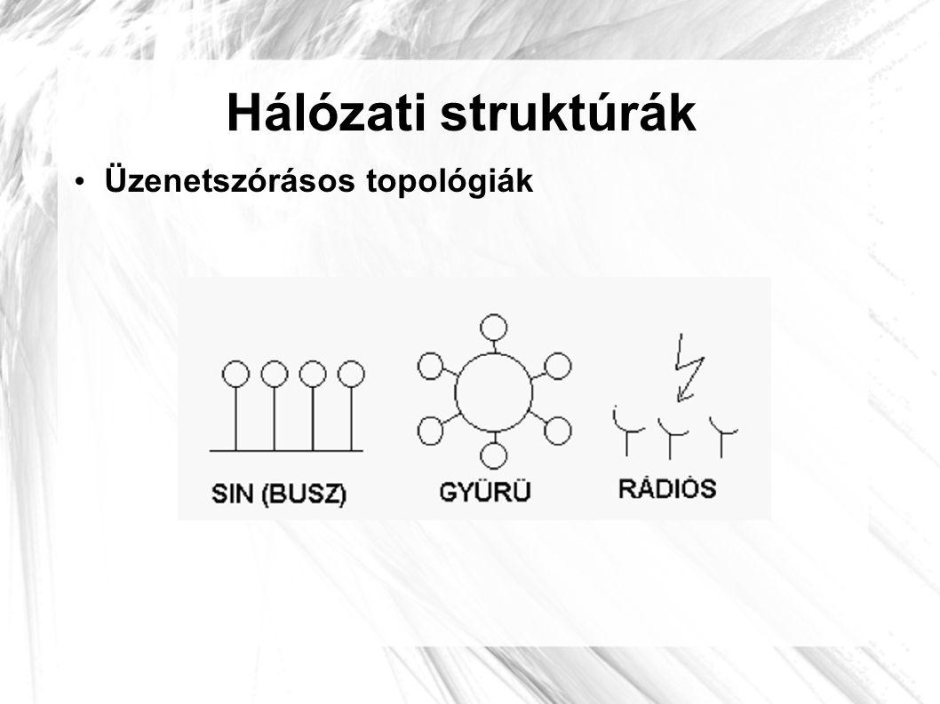 Hálózati struktúrák • Üzenetszórásos topológiák