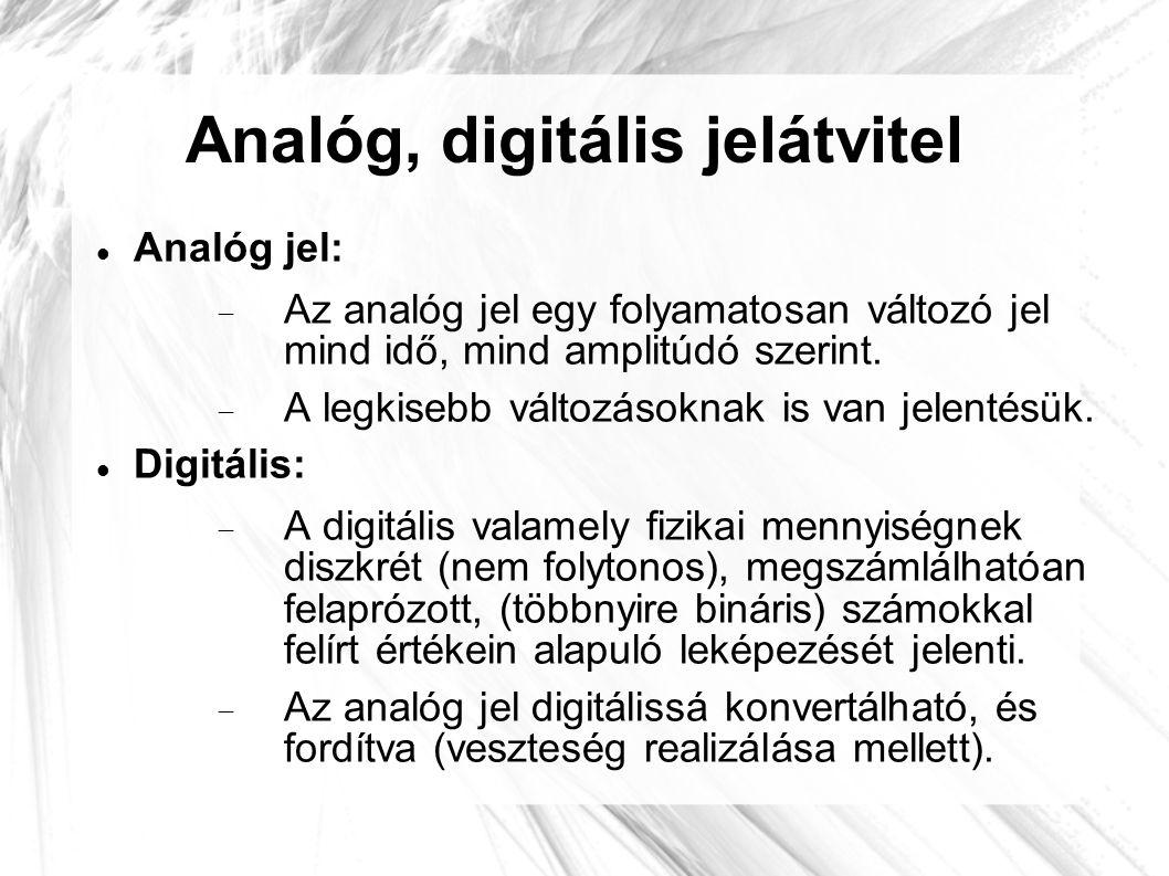 Analóg, digitális jelátvitel  Analóg jel:  Az analóg jel egy folyamatosan változó jel mind idő, mind amplitúdó szerint.  A legkisebb változásoknak