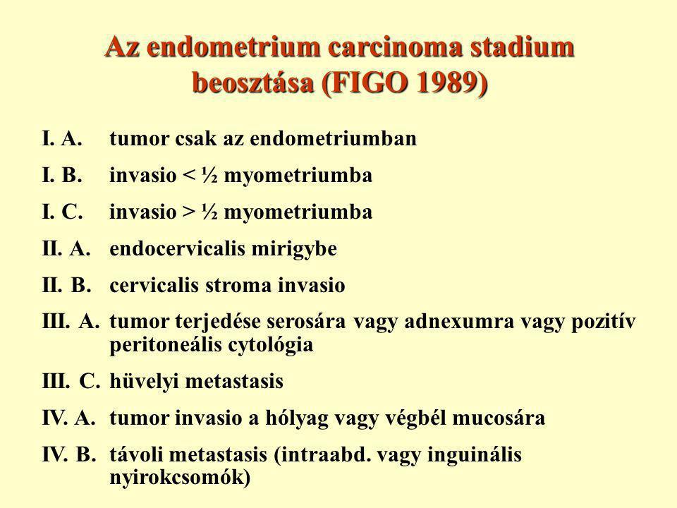 Az endometrium carcinoma stadium beosztása (FIGO 1989) I.