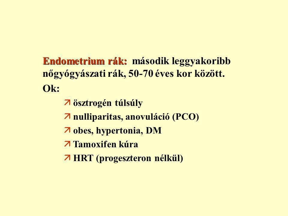 Endometrium rák: Endometrium rák: második leggyakoribb nőgyógyászati rák, 50-70 éves kor között.