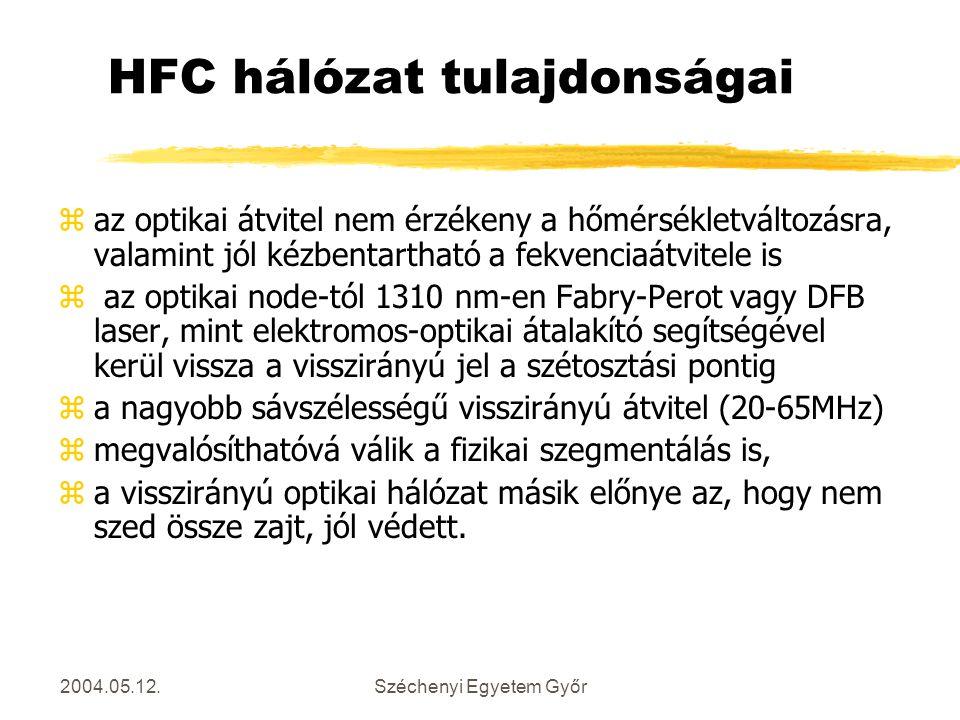 2004.05.12.Széchenyi Egyetem Győr HFC hálózat tulajdonságai zaz optikai átvitel nem érzékeny a hőmérsékletváltozásra, valamint jól kézbentartható a fe