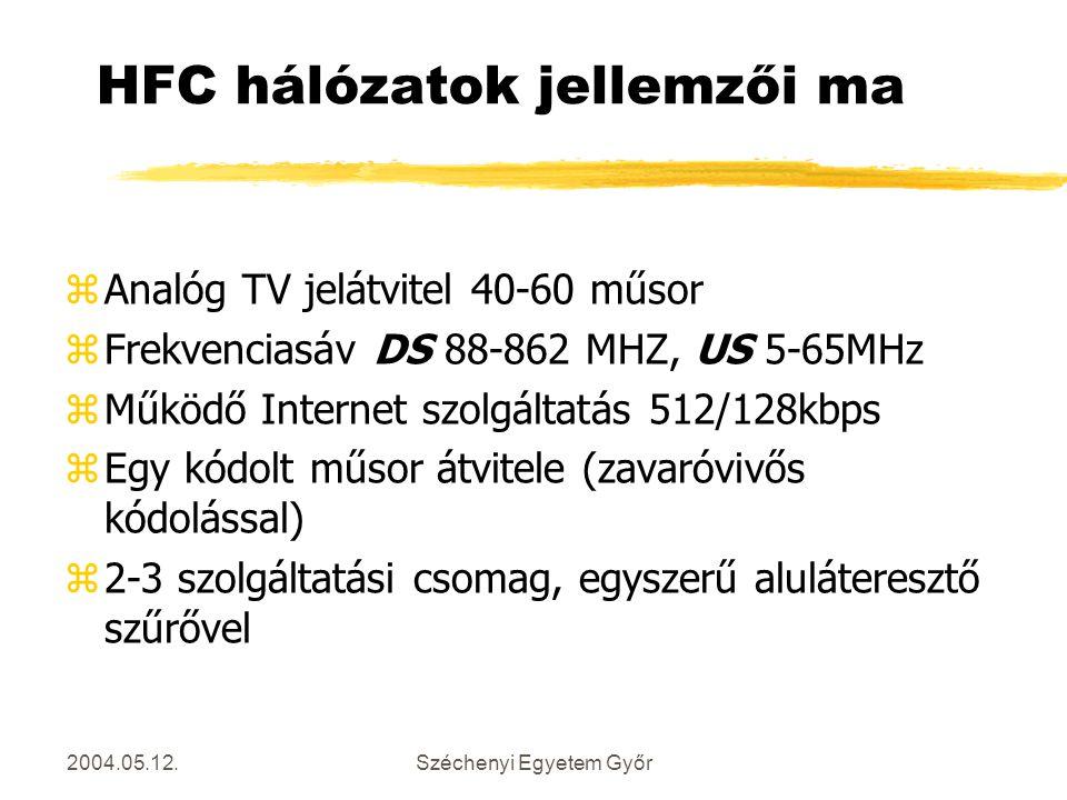 2004.05.12.Széchenyi Egyetem Győr HFC hálózatok jellemzői ma zAnalóg TV jelátvitel 40-60 műsor zFrekvenciasáv DS 88-862 MHZ, US 5-65MHz zMűködő Intern