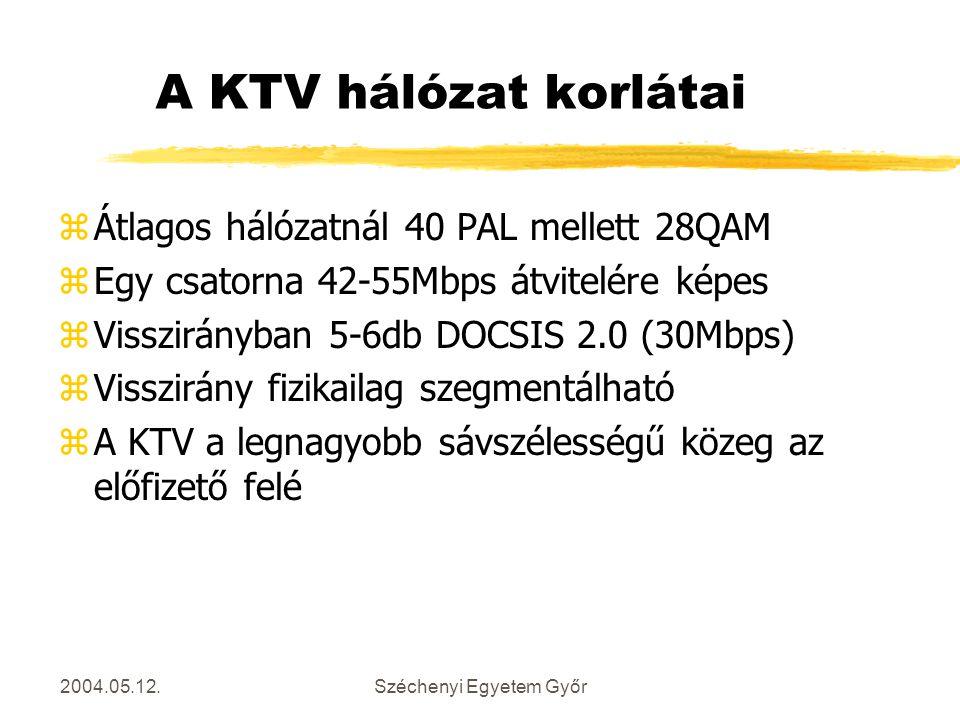 2004.05.12.Széchenyi Egyetem Győr A KTV hálózat korlátai zÁtlagos hálózatnál 40 PAL mellett 28QAM zEgy csatorna 42-55Mbps átvitelére képes zVisszirány