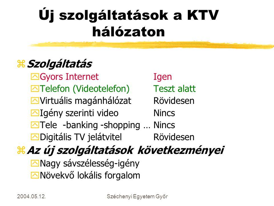 2004.05.12.Széchenyi Egyetem Győr Új szolgáltatások a KTV hálózaton zSzolgáltatás yGyors InternetIgen yTelefon (Videotelefon)Teszt alatt yVirtuális ma