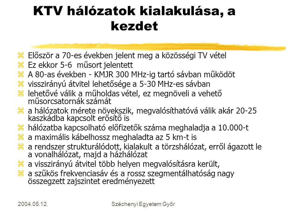 2004.05.12.Széchenyi Egyetem Győr KTV hálózatok kialakulása, a kezdet zElőször a 70-es években jelent meg a közösségi TV vétel zEz ekkor 5-6 műsort je