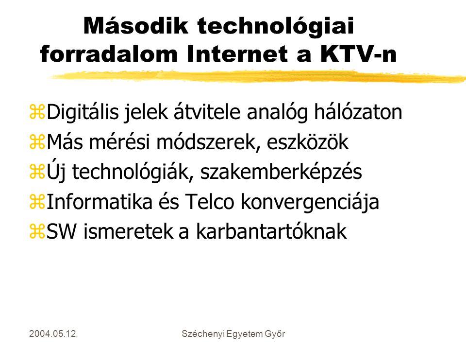 2004.05.12.Széchenyi Egyetem Győr Második technológiai forradalom Internet a KTV-n zDigitális jelek átvitele analóg hálózaton zMás mérési módszerek, e