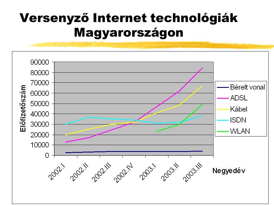 2004.05.12.Széchenyi Egyetem Győr Versenyző Internet technológiák Magyarországon