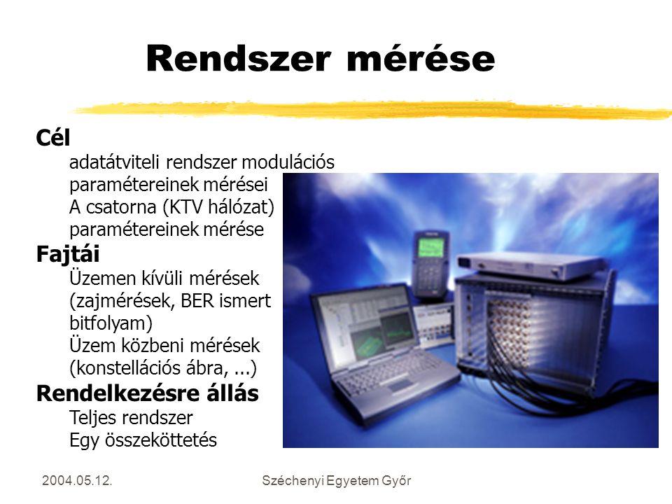 2004.05.12.Széchenyi Egyetem Győr Rendszer mérése Cél adatátviteli rendszer modulációs paramétereinek mérései A csatorna (KTV hálózat) paramétereinek
