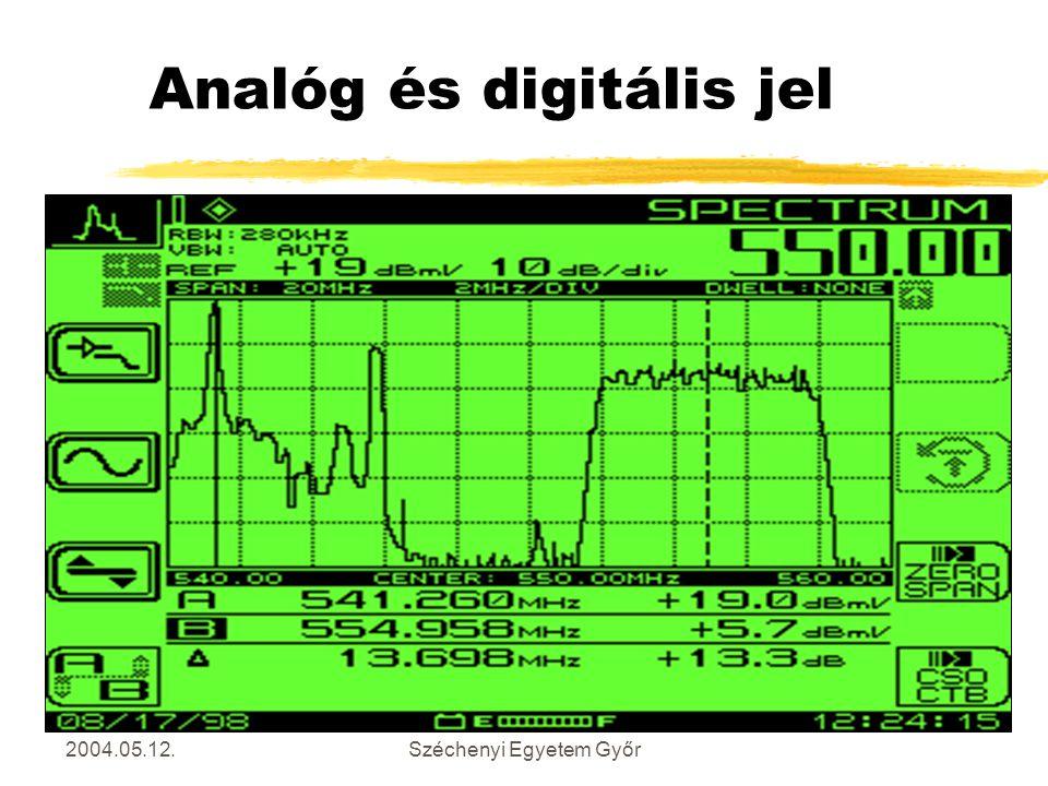 2004.05.12.Széchenyi Egyetem Győr Analóg és digitális jel