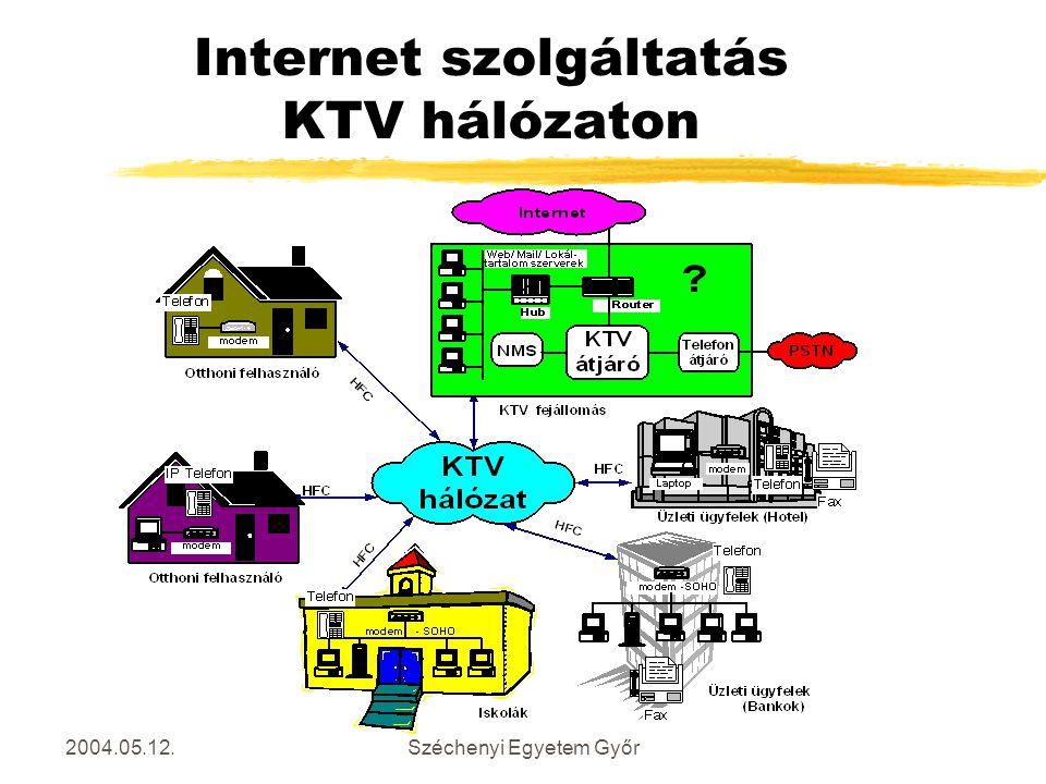 2004.05.12.Széchenyi Egyetem Győr Internet szolgáltatás KTV hálózaton