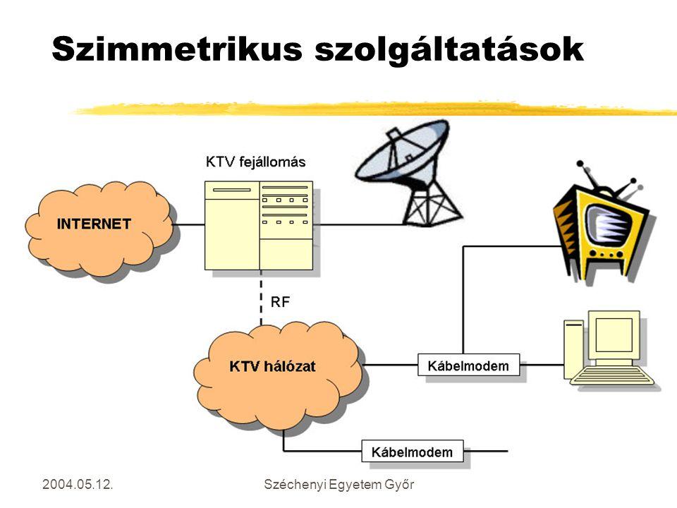 2004.05.12.Széchenyi Egyetem Győr Szimmetrikus szolgáltatások