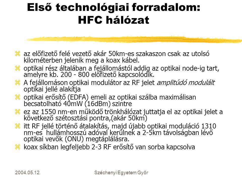 2004.05.12.Széchenyi Egyetem Győr Első technológiai forradalom: HFC hálózat zaz előfizető felé vezető akár 50km-es szakaszon csak az utolsó kilométerb