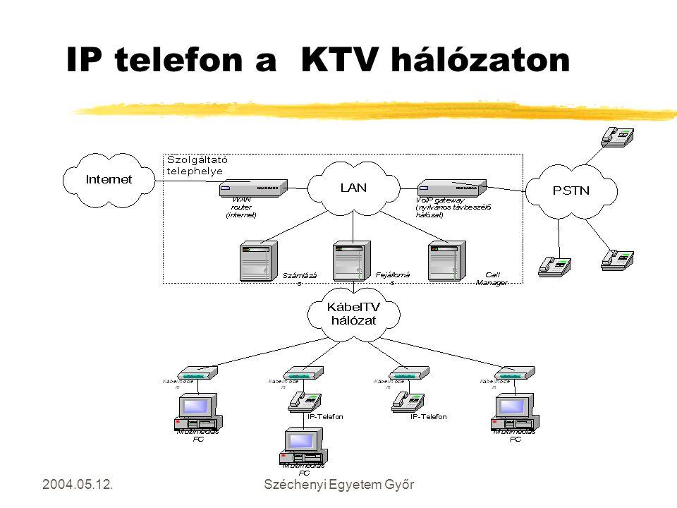 2004.05.12.Széchenyi Egyetem Győr IP telefon a KTV hálózaton