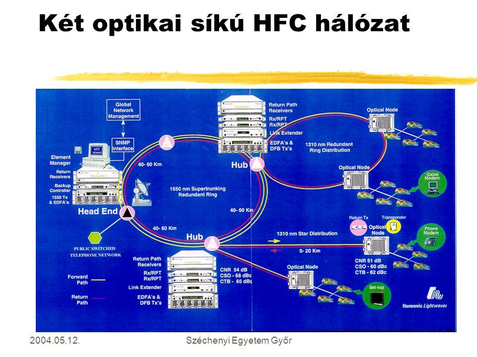 2004.05.12.Széchenyi Egyetem Győr Két optikai síkú HFC hálózat