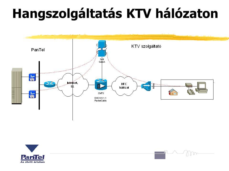 2004.05.12.Széchenyi Egyetem Győr Hangszolgáltatás KTV hálózaton
