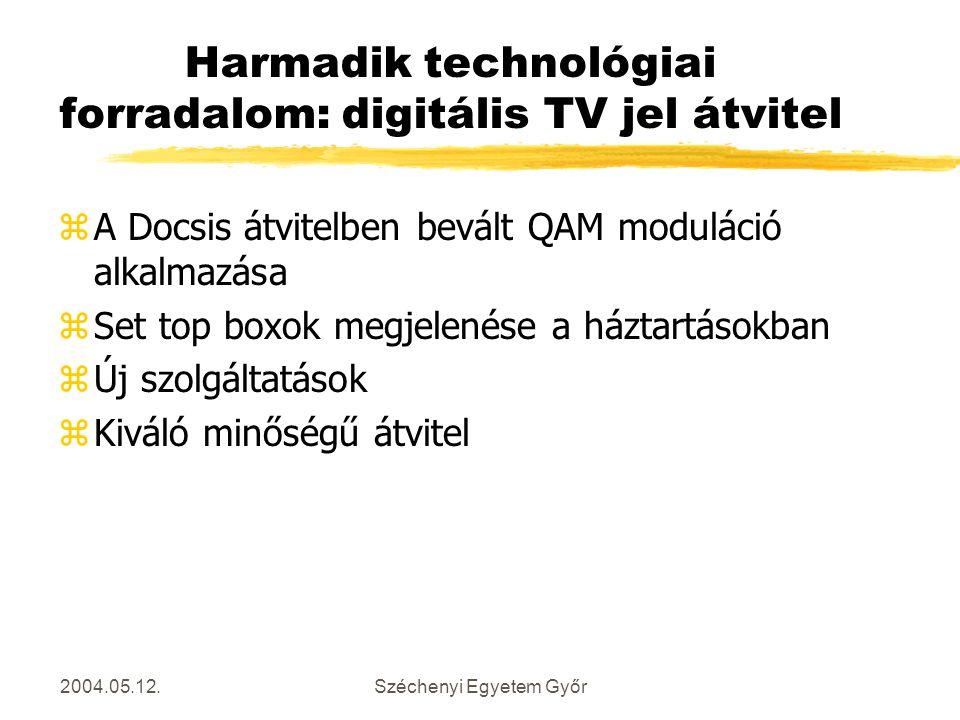 2004.05.12.Széchenyi Egyetem Győr Harmadik technológiai forradalom: digitális TV jel átvitel zA Docsis átvitelben bevált QAM moduláció alkalmazása zSe
