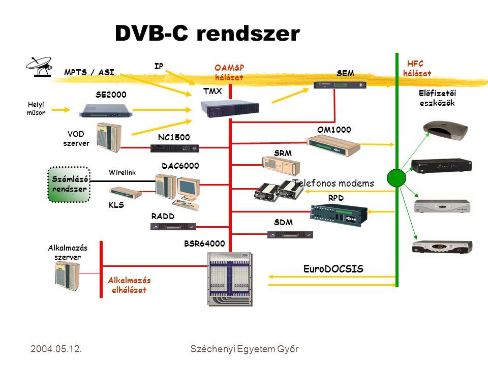 2004.05.12.Széchenyi Egyetem Győr DVB-C rendszer OM1000 OAM&P hálózat Alkalmazás alhálózat Alkalmazás szerver SRM Számlázó rendszer RADD DAC6000 Wirel