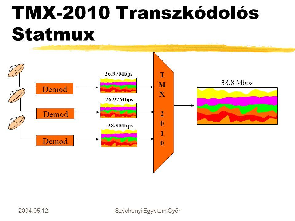 2004.05.12.Széchenyi Egyetem Győr TMX-2010 Transzkódolós Statmux Demod 38.8Mbps 26.97Mbps 38.8 Mbps TMX2010TMX2010