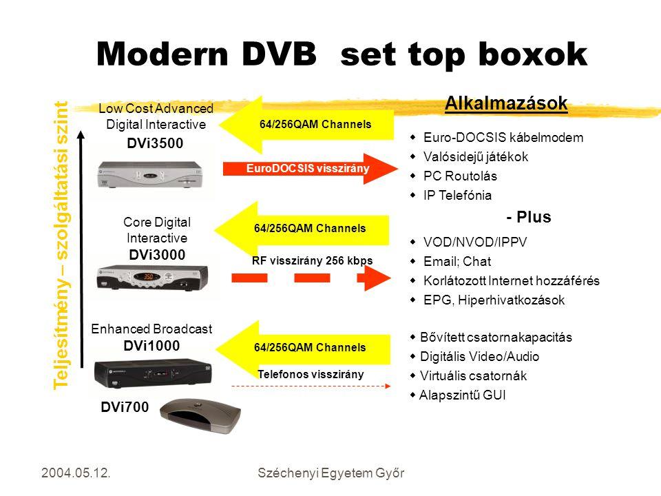 2004.05.12.Széchenyi Egyetem Győr Modern DVB set top boxok Teljesítmény – szolgáltatási szint  Euro-DOCSIS kábelmodem  Valósidejű játékok  PC Routo