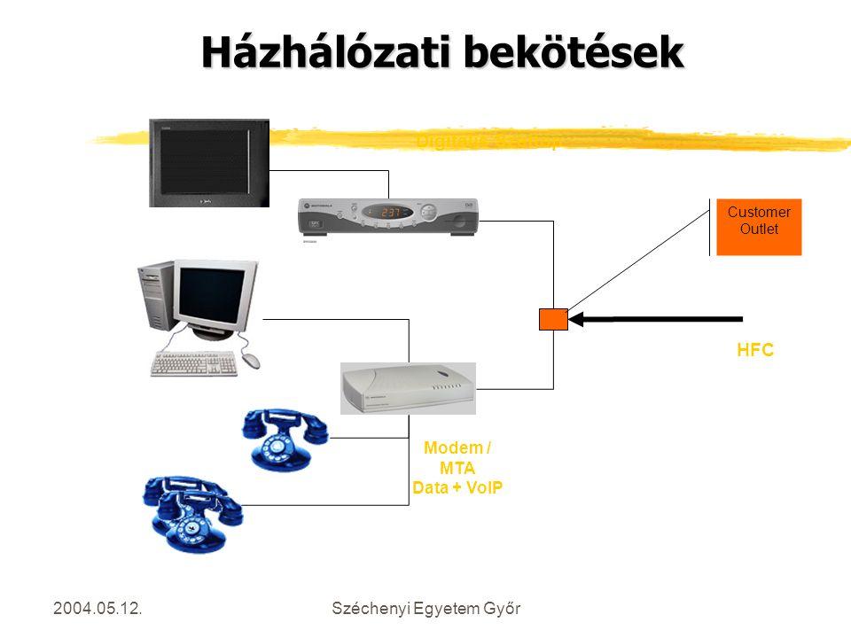 2004.05.12.Széchenyi Egyetem Győr Digitális Szettop Customer Outlet HFC Házhálózati bekötések Modem / MTA Data + VoIP