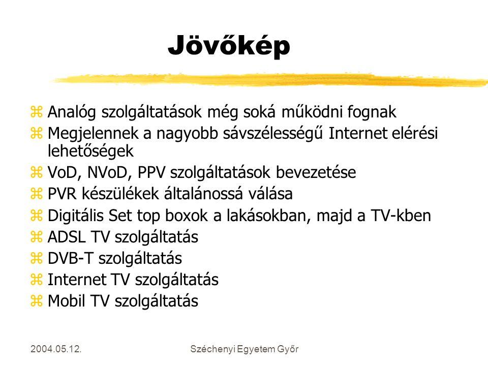 2004.05.12.Széchenyi Egyetem Győr Jövőkép zAnalóg szolgáltatások még soká működni fognak zMegjelennek a nagyobb sávszélességű Internet elérési lehetős