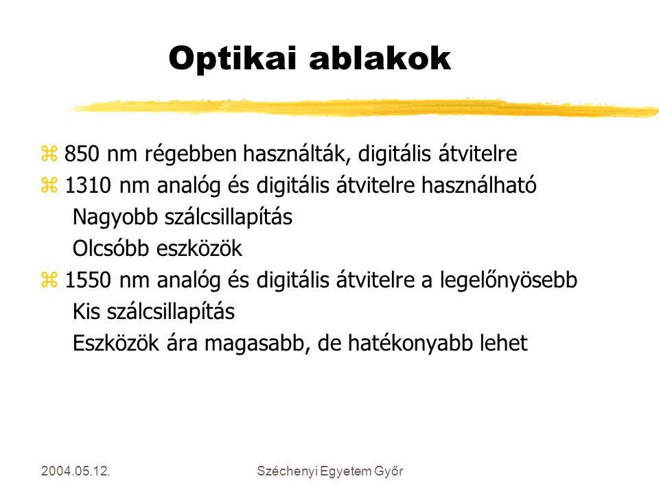 2004.05.12.Széchenyi Egyetem Győr Optikai ablakok z850 nm régebben használták, digitális átvitelre z1310 nm analóg és digitális átvitelre használható