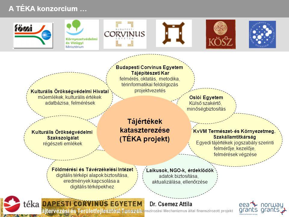 Tájtervezési és Területfejlesztési Tanszék Dr. Csemez Attila 19 A TÉKA konzorcium … Földmérési és Távérzékelési Intézet digitális térképi alapok bizto