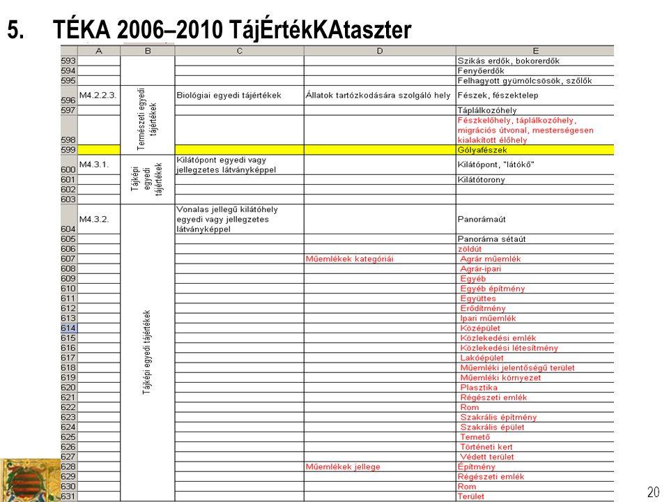 Tájtervezési és Területfejlesztési Tanszék Dr. Csemez Attila 20 5. TÉKA 2006–2010 TájÉrtékKAtaszter