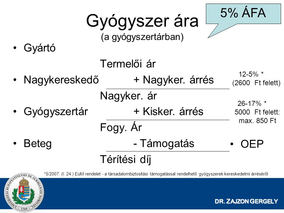 DR. Z AJZON G ERGELY Gyógyszer ára (a gyógyszertárban) •Gyártó •Nagykereskedő •Gyógyszertár •Beteg Termelői ár Nagyker. ár Fogy. Ár Térítési díj + Nag