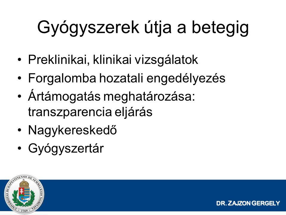 DR. Z AJZON G ERGELY Gyógyszerek útja a betegig •Preklinikai, klinikai vizsgálatok •Forgalomba hozatali engedélyezés •Ártámogatás meghatározása: trans