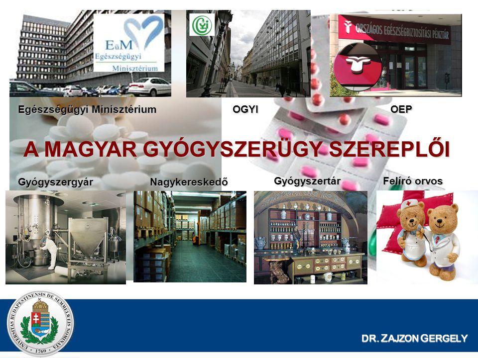 DR. Z AJZON G ERGELY Egészségügyi Minisztérium OGYIOEP GyógyszergyárNagykereskedő Gyógyszertár Felíró orvos A MAGYAR GYÓGYSZERÜGY SZEREPLŐI