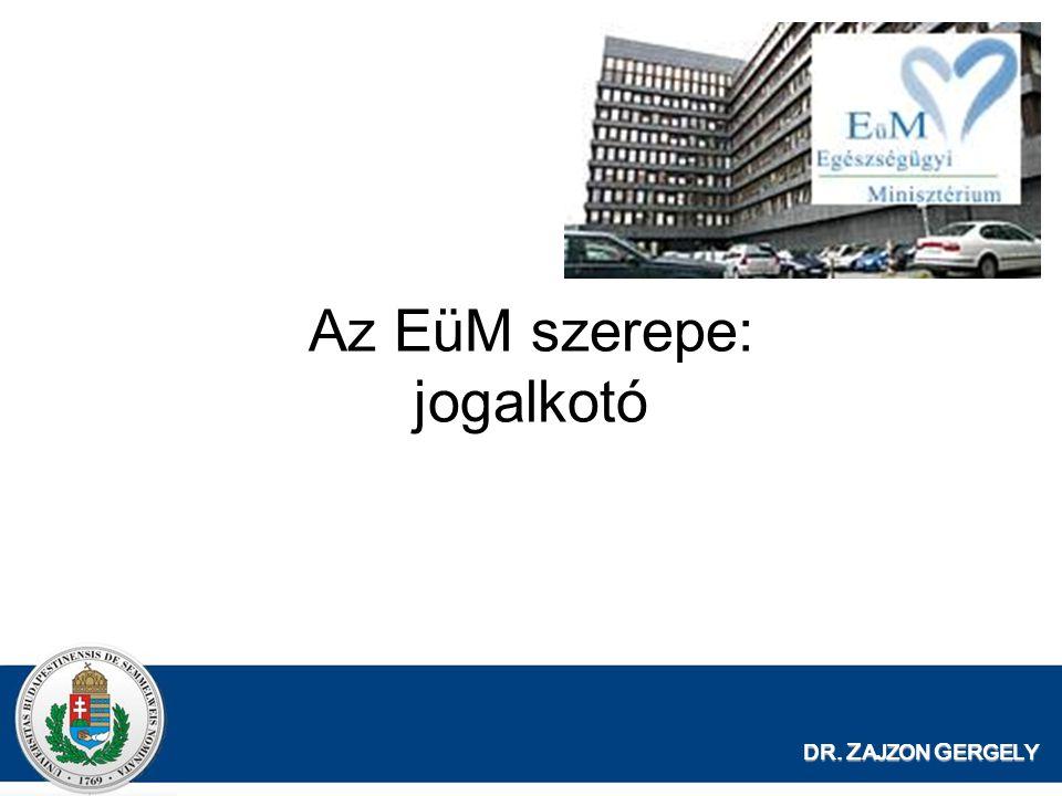 DR. Z AJZON G ERGELY Az EüM szerepe: jogalkotó