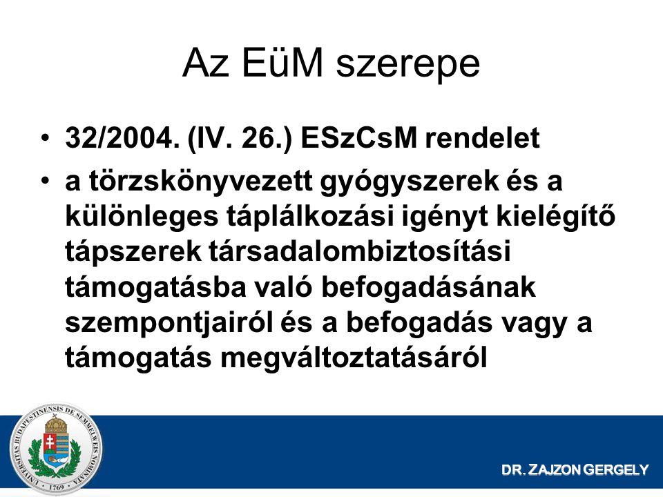 DR. Z AJZON G ERGELY Az EüM szerepe •32/2004. (IV. 26.) ESzCsM rendelet •a törzskönyvezett gyógyszerek és a különleges táplálkozási igényt kielégítő t
