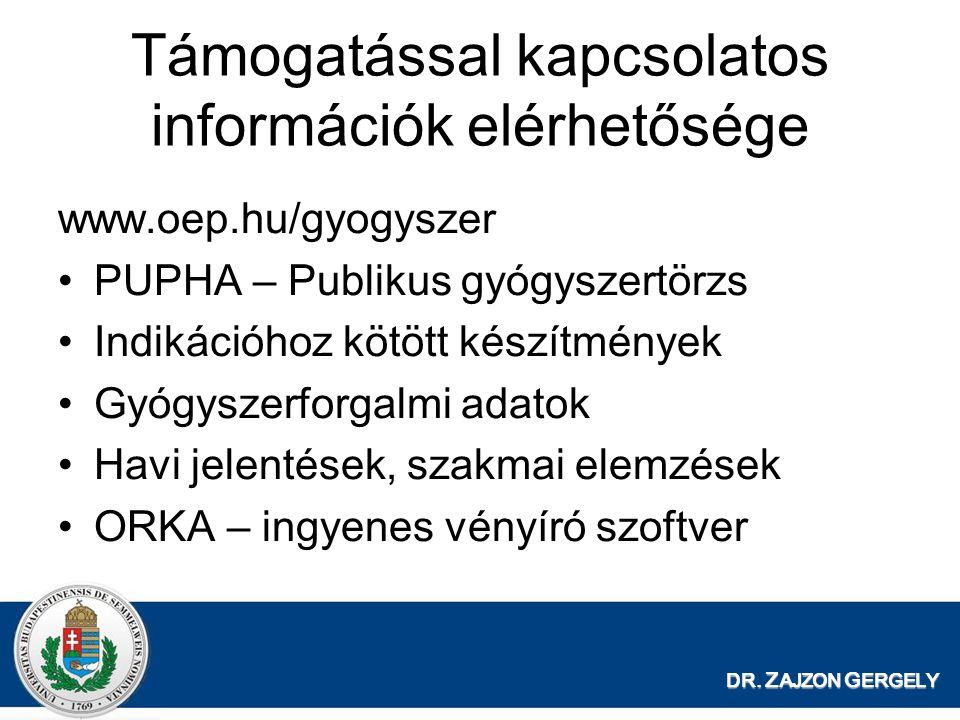 Támogatással kapcsolatos információk elérhetősége www.oep.hu/gyogyszer •PUPHA – Publikus gyógyszertörzs •Indikációhoz kötött készítmények •Gyógyszerfo
