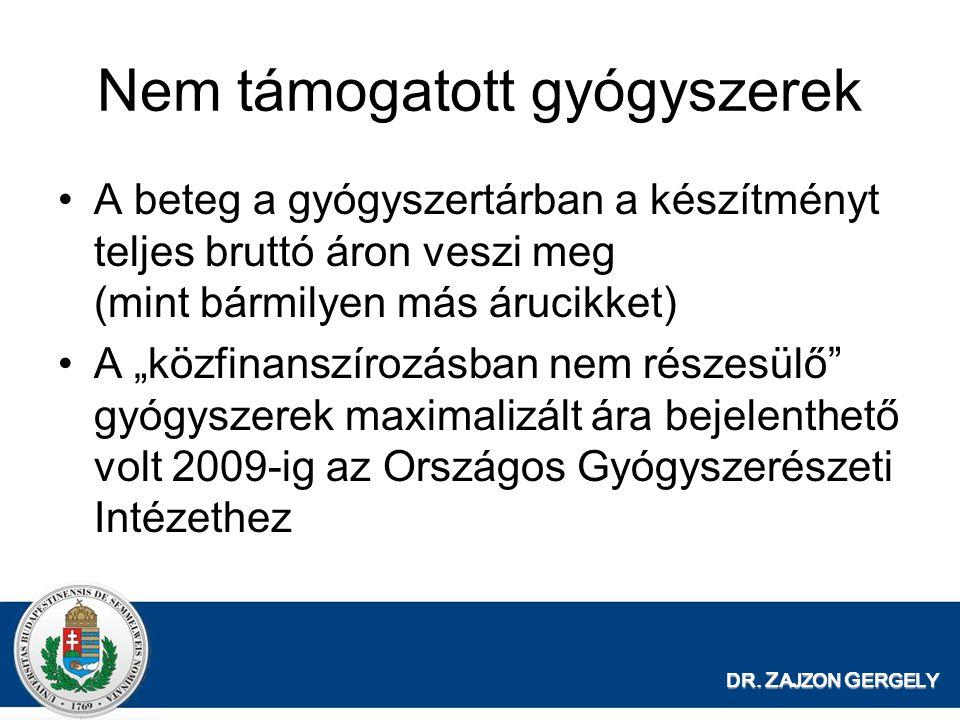 Példa: Citrokalcium 200 tabletta Kiadhatóság: Vény nélküli Támogatás: Normatív 50% Vagy Eü.emelt 70 % DR.